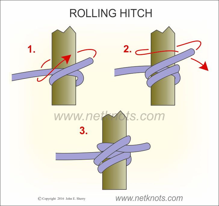 Rolling Hitch How To Tie A Rolling Hitch