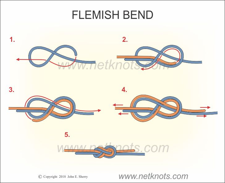 How to tie the Flemish Bend animated and illustrated