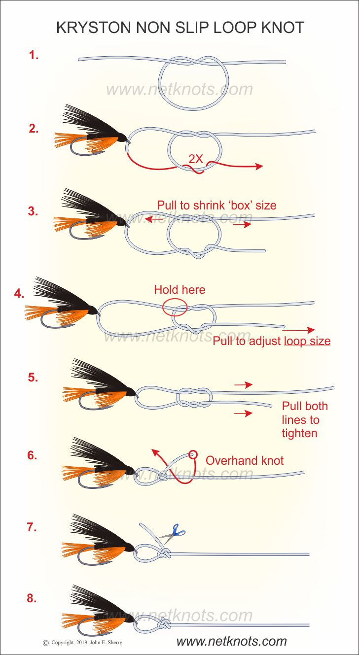 How to tie the Kryston Non Slip Loop Knot