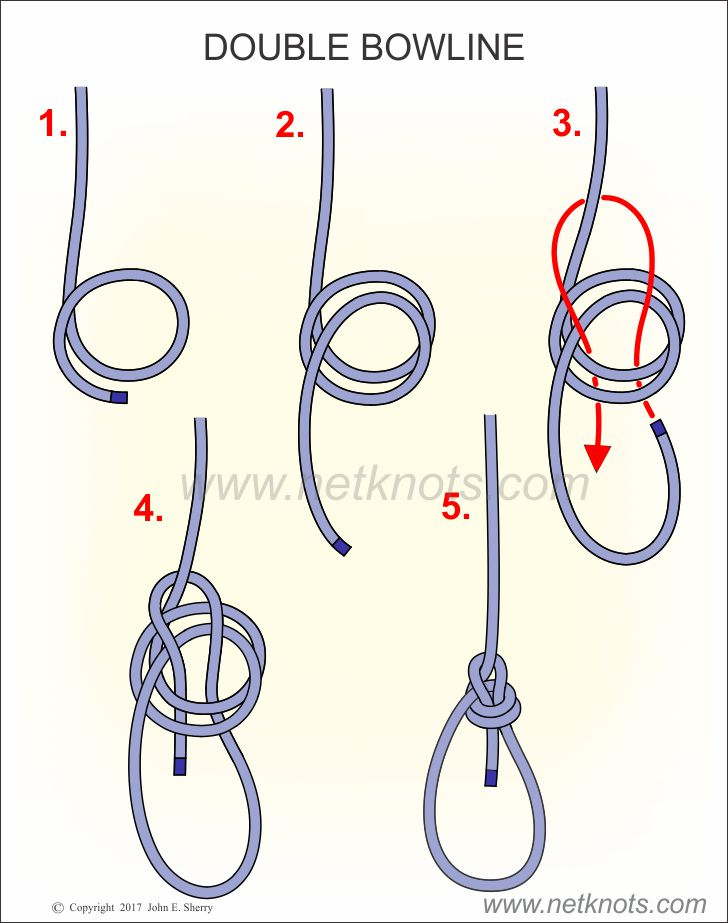 double bowline knot animated and illustrateddouble bowline knot how to tie