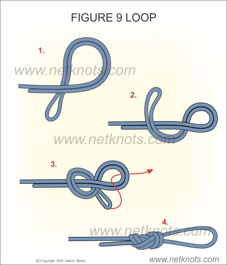 figure 9 loop tying instructions