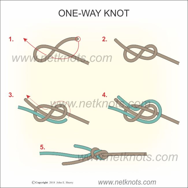 One Way Knot