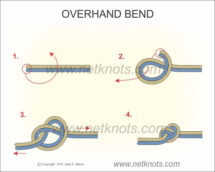 How to tie the Overhand Bend, aka Euro Death Knot