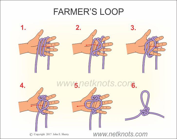 Farmer's Loop