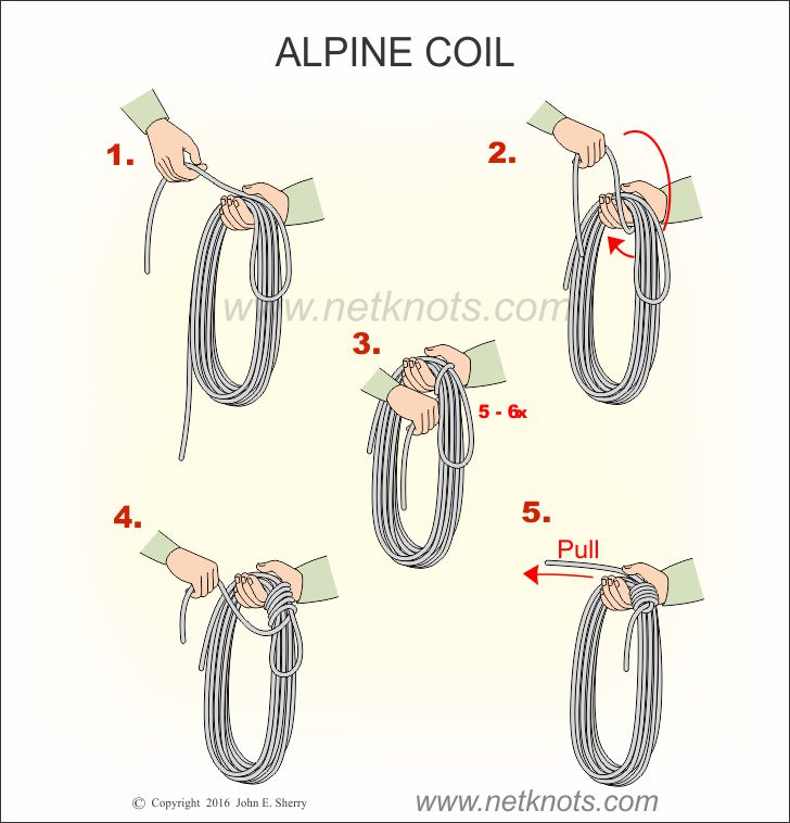 How to coil a climbing rope with the Alpine Coil