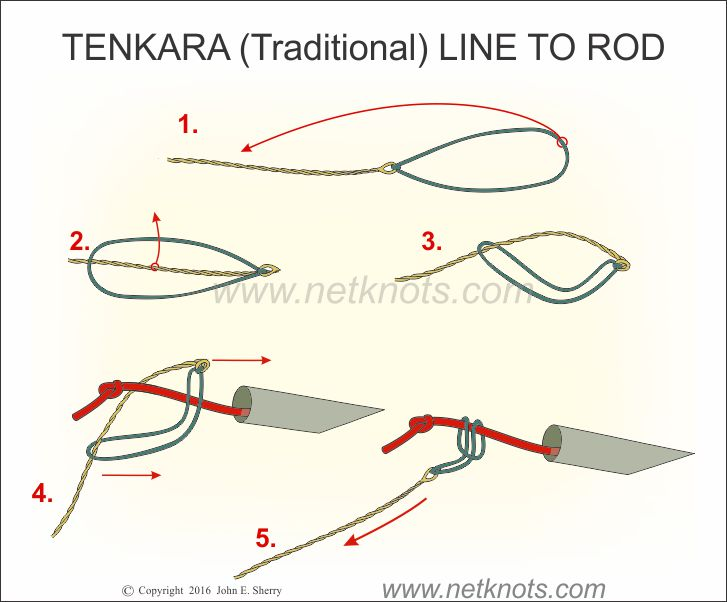 How to tie the tenkara knot traditional line knot for Fishing knots for braided line