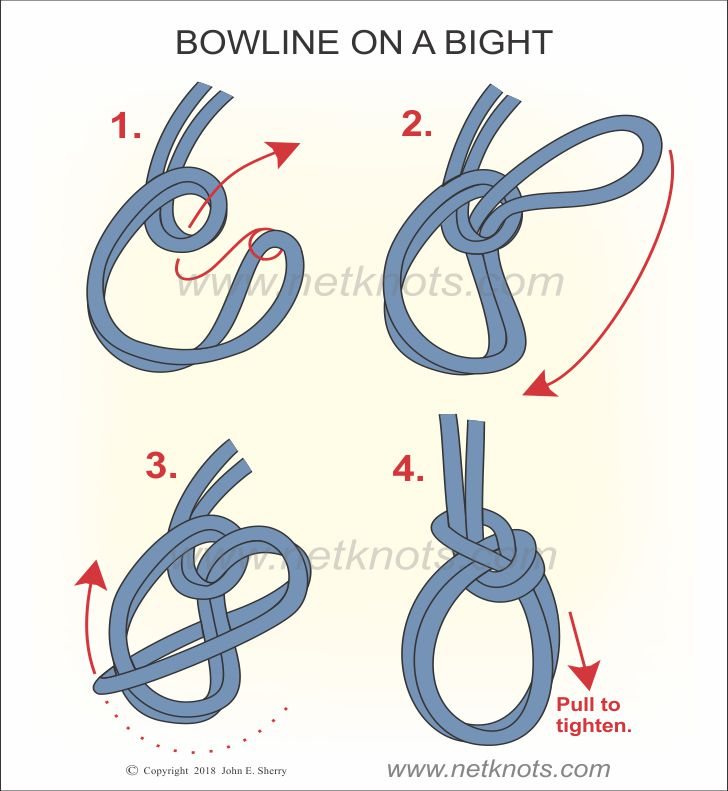 bowline on a bight how to tie a bowline on a bight