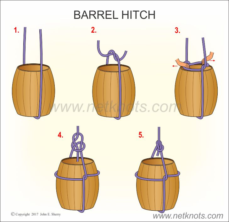 Barrel Hitch Animated Illustrated And Explained