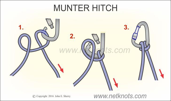Munter Hitch
