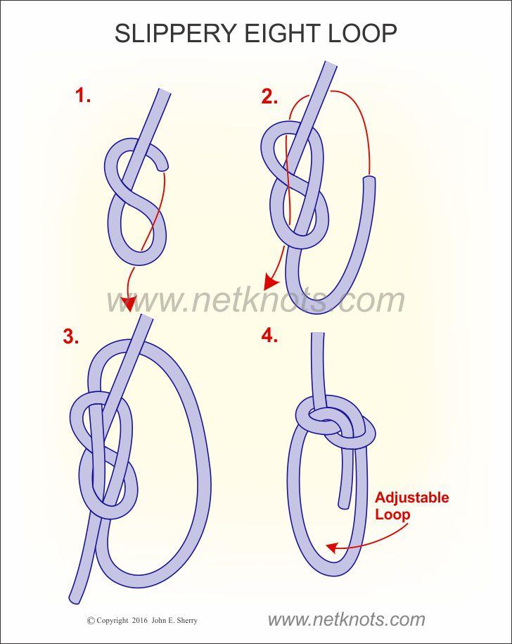 Slippery Eight Loop