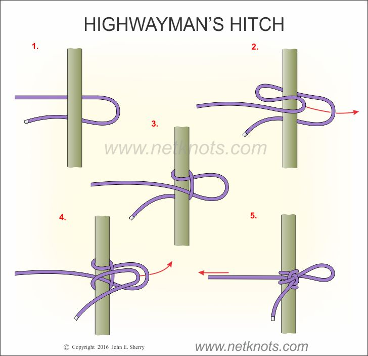 HIGHWAYMAN'S HITCH
