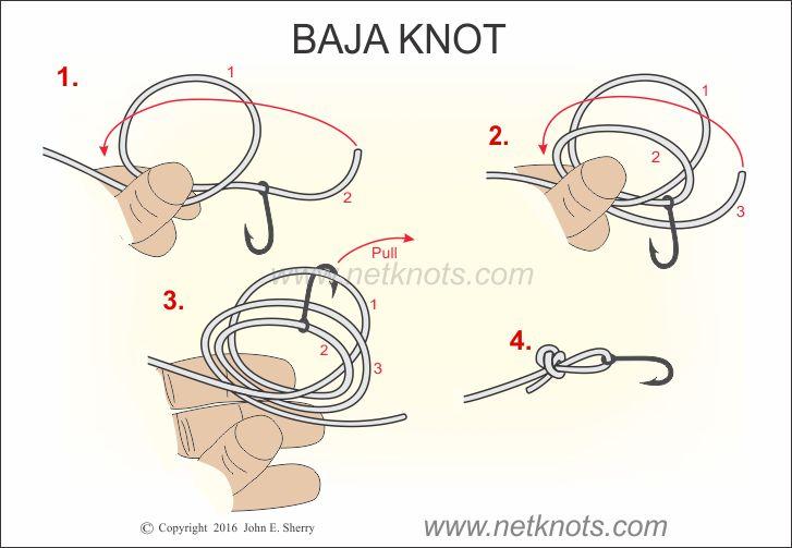 Baja Knot