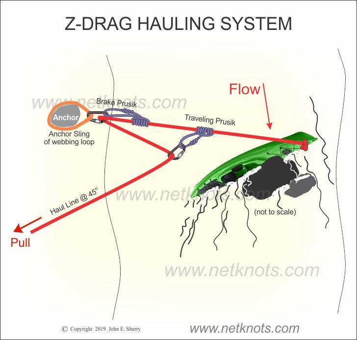 Z Drag rigging instructions