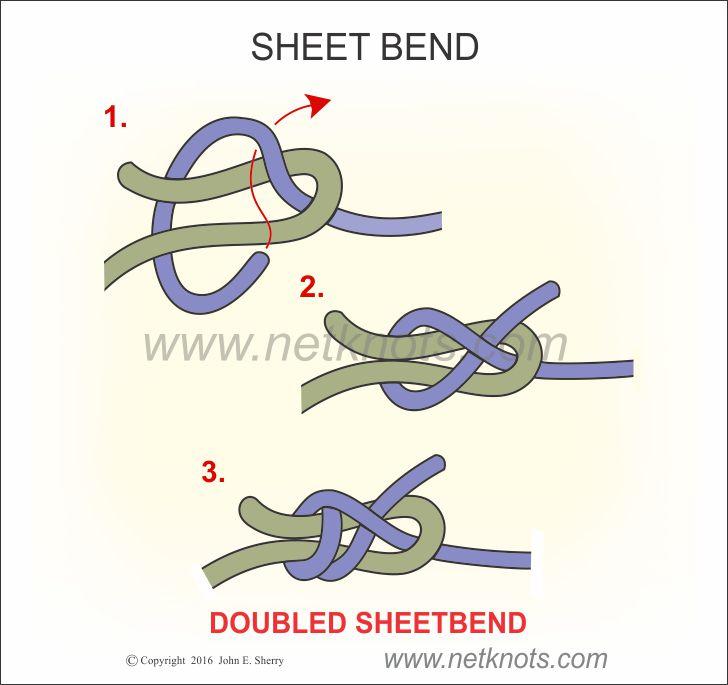Sheet Bend