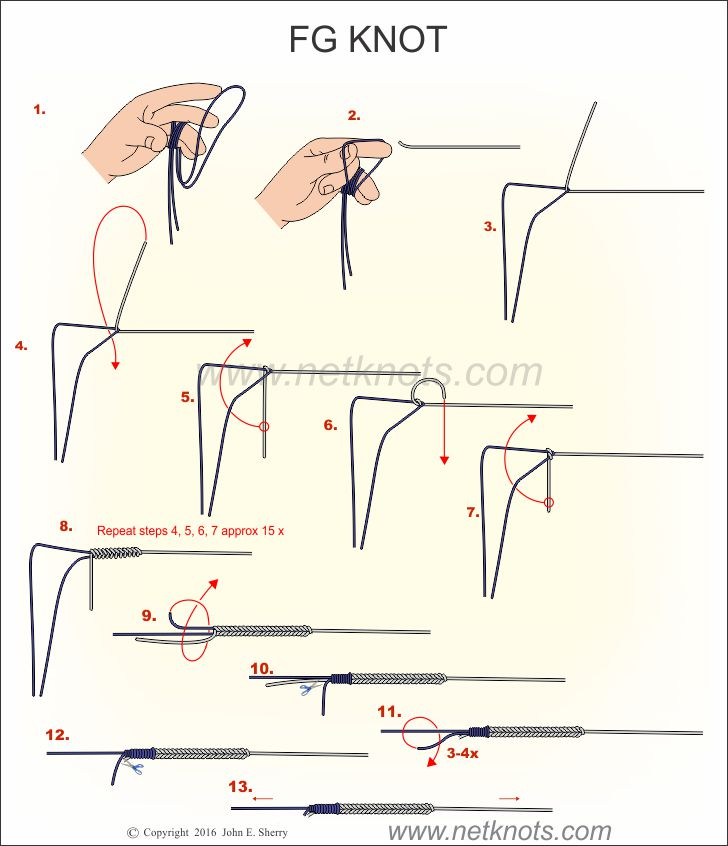 How To Tie The Fg Knot Animated Illustrated And Described Fishing