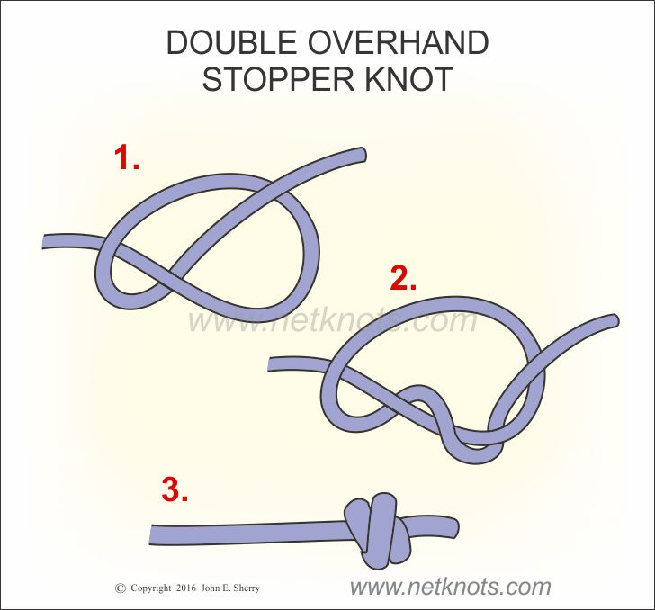 Double Overhand Stopper Knot Easy To Tie Stopper Knot