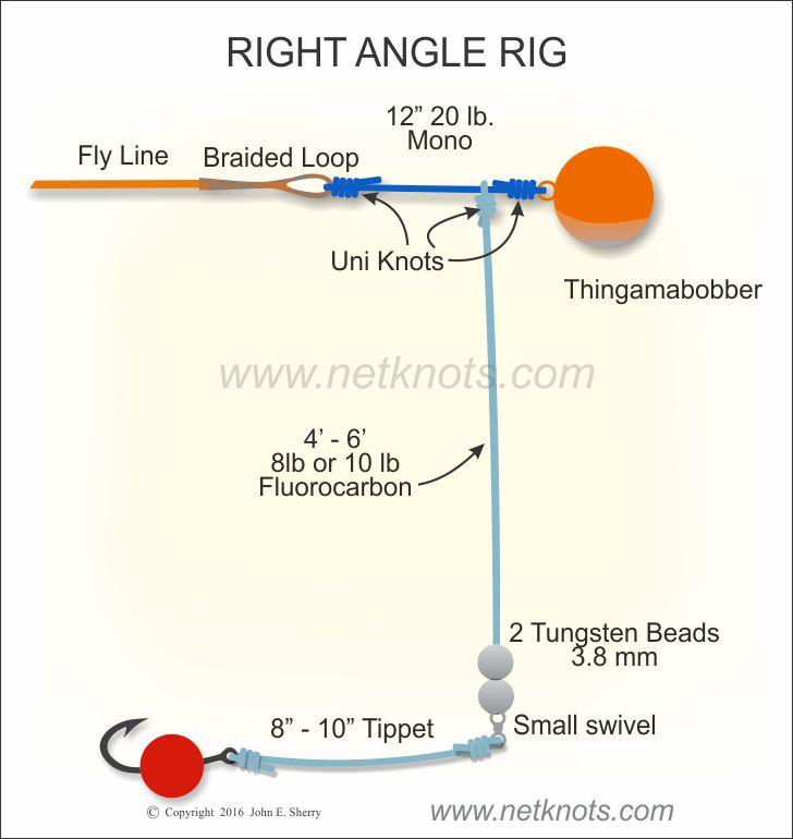 Right Angle Rig