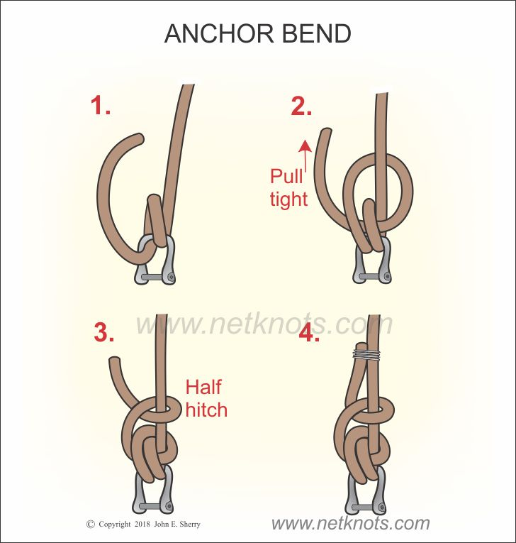 Anchor Bend Anchor Hitch How Tie An Anchor Bend All Knots Animated
