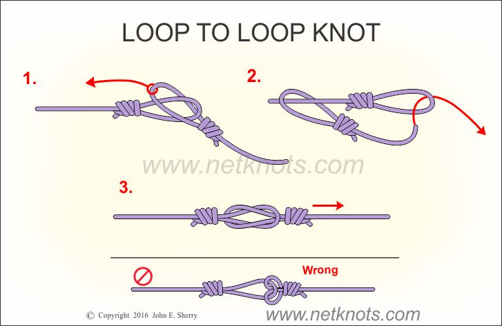 Loop to loop knot animated illustrated and explained for How to tie fishing line together
