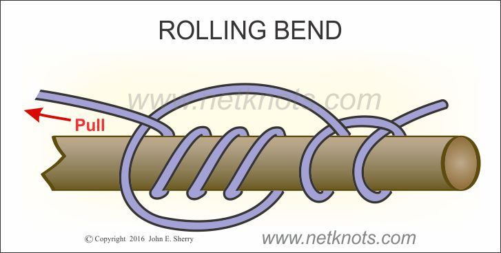 Rolling Bend