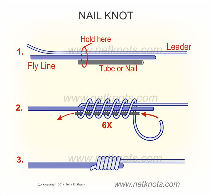 Nail Knot - How to tie a Nail Knot animated and illustrated