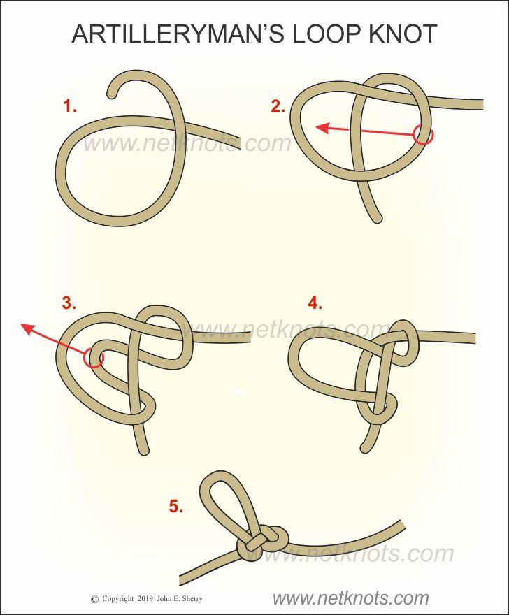 How to tie an Artilleryman's Loop Knot.jpg
