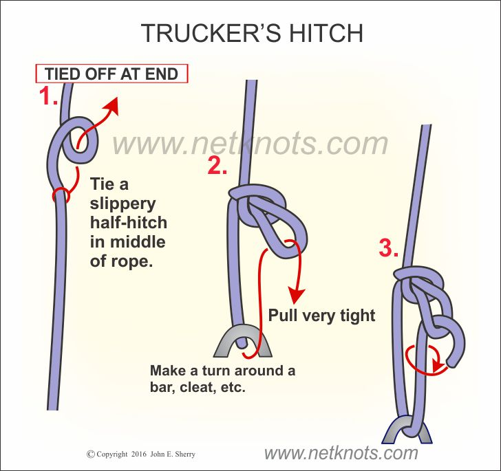 Truckers hitch how to tie a truckers hitch truckers hitch knot tying instructions tie one end of rope ccuart Image collections