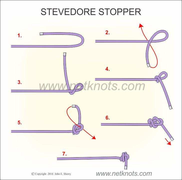 Stevedore Stopper Knot