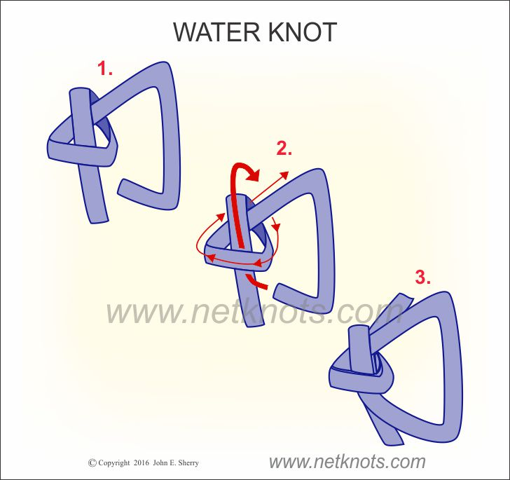 Water Knot How To Tie A Water Knot