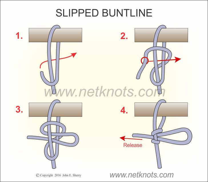 Slipped Buntline