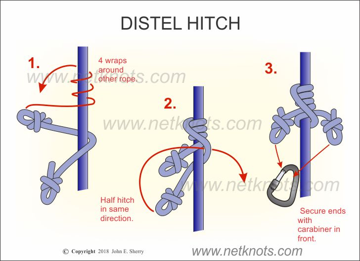 How to tie the Distel Hitch