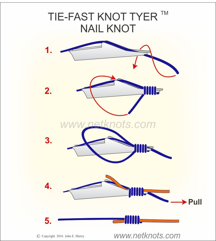 Knot tyer nail knot animated illustrated and described fishing knots tie fast knot tyer nail knot tying instructions ccuart Image collections