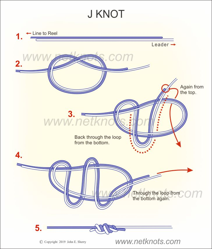 How to tie the J Knot