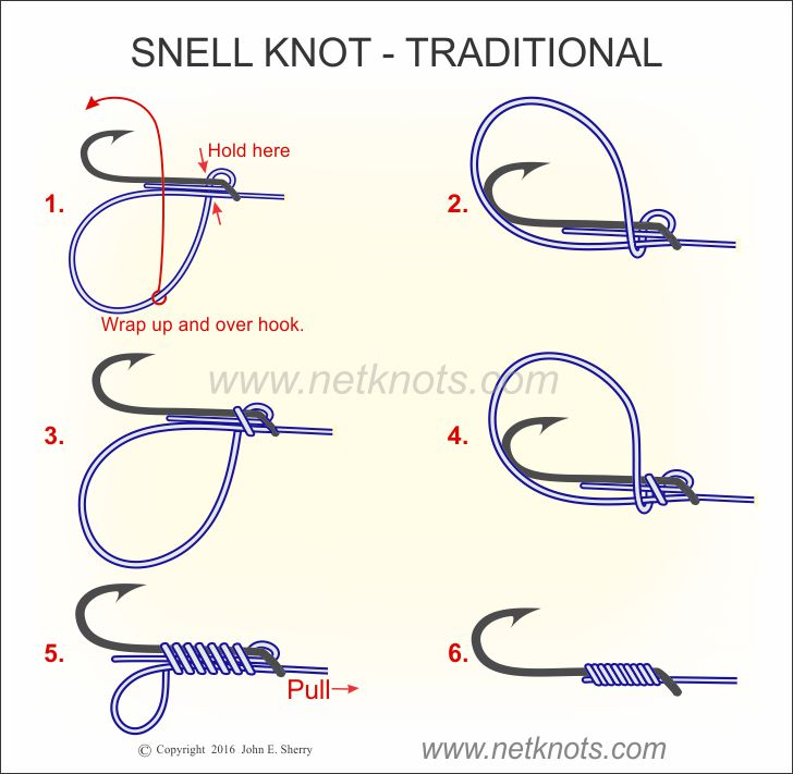 Snell traditional how to tie a traditional snell knot for Good fishing knots