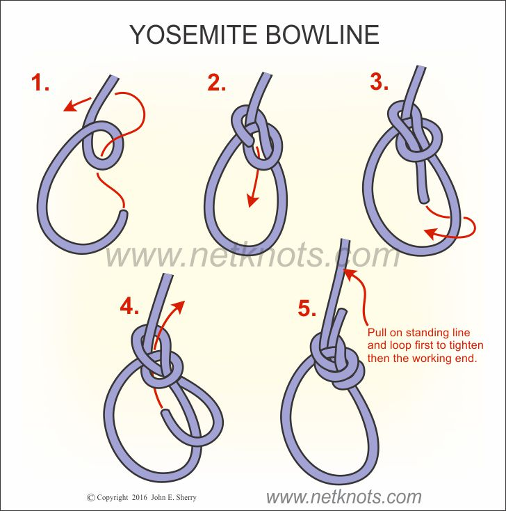yosemite bowline animated, illustrated and explained by netknots